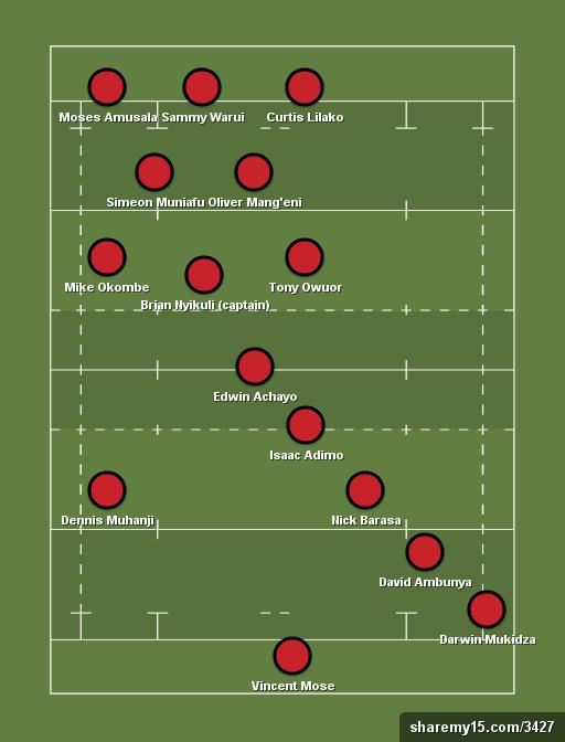 rp_KENYA-SIMBAS-lineup-formation-tactics.png